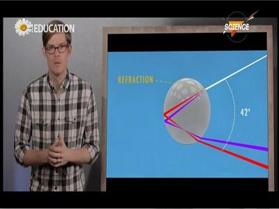 رنگین کمان از دیدگاه علم