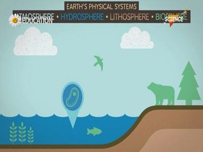انرژی زمین